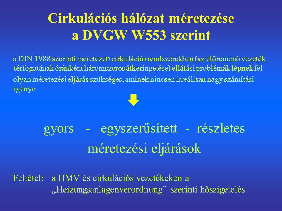 """Cirkulációs hálózat méretezése a DVGW W553 szerint a DIN 1988 szerinti méretezett cirkulációs rendszerekben (az előremenő vezeték térfogatának óránként háromszoros átkeringetése) ellátási problémák lépnek fel olyan méretezési eljárás szükséges, aminek nincsen irreálisan nagy számítási igénye gyors - egyszerűsített - részletes méretezési eljárások Feltétel: a HMV és cirkulációs vezetékeken a """"Heizungsanlagenverordnung szerinti hőszigetelés"""