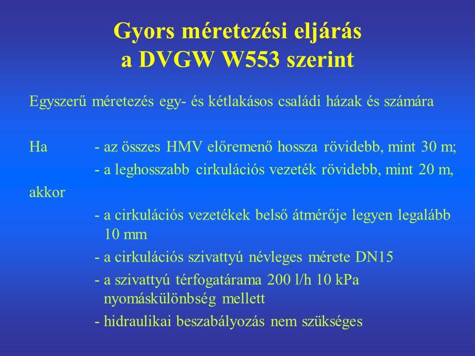 Gyors méretezési eljárás a DVGW W553 szerint Egyszerű méretezés egy- és kétlakásos családi házak és számára Ha- az összes HMV előremenő hossza rövidebb, mint 30 m; - a leghosszabb cirkulációs vezeték rövidebb, mint 20 m, akkor - a cirkulációs vezetékek belső átmérője legyen legalább 10 mm - a cirkulációs szivattyú névleges mérete DN15 - a szivattyú térfogatárama 200 l/h 10 kPa nyomáskülönbség mellett - hidraulikai beszabályozás nem szükséges