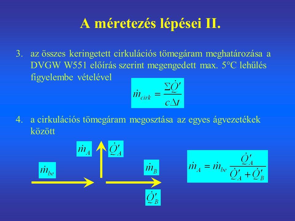 A méretezés lépései II. 3.
