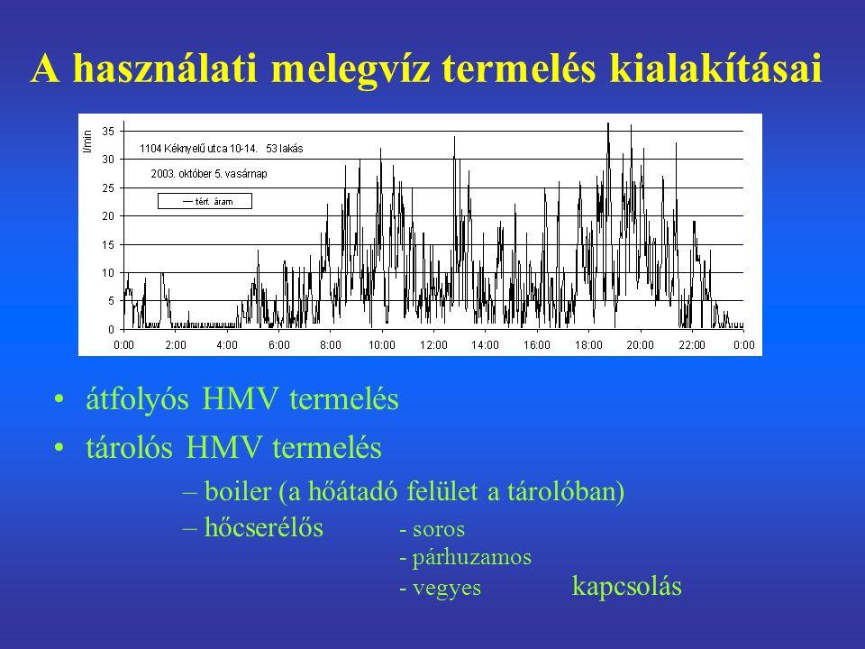 A használati melegvíz termelés kialakításai átfolyós HMV termelés tárolós HMV termelés –boiler (a hőátadó felület a tárolóban) –hőcserélős - soros - párhuzamos - vegyes kapcsolás