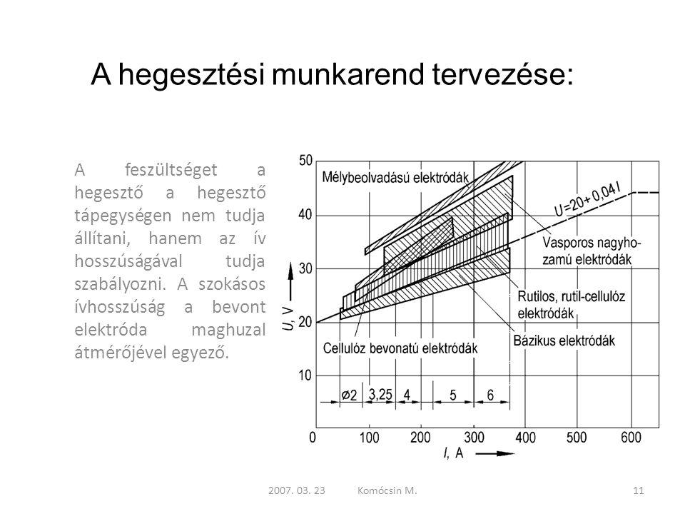 2007. 03. 23 Komócsin M.11 A hegesztési munkarend tervezése: A feszültséget a hegesztő a hegesztő tápegységen nem tudja állítani, hanem az ív hosszúsá