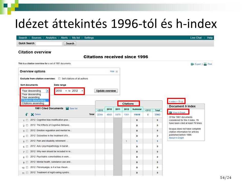 Idézet áttekintés 1996-tól és h-index 54/24