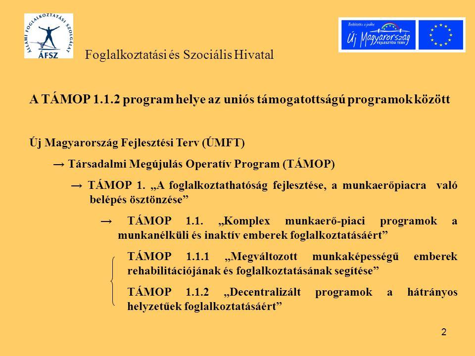 2 A TÁMOP 1.1.2 program helye az uniós támogatottságú programok között Új Magyarország Fejlesztési Terv (ÚMFT) → Társadalmi Megújulás Operatív Program (TÁMOP) → TÁMOP 1.