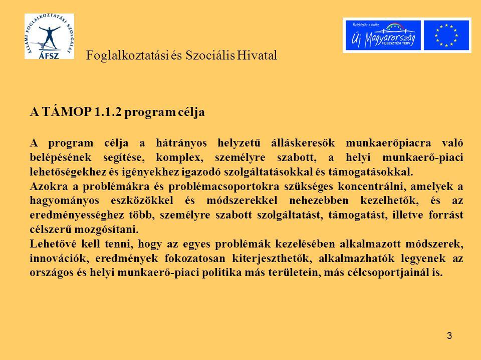 3 Foglalkoztatási és Szociális Hivatal A TÁMOP 1.1.2 program célja A program célja a hátrányos helyzetű álláskeresők munkaerőpiacra való belépésének segítése, komplex, személyre szabott, a helyi munkaerő-piaci lehetőségekhez és igényekhez igazodó szolgáltatásokkal és támogatásokkal.