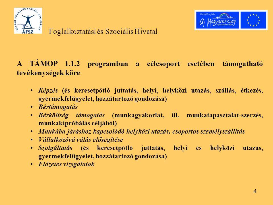 4 Foglalkoztatási és Szociális Hivatal A TÁMOP 1.1.2 programban a célcsoport esetében támogatható tevékenységek köre Képzés (és keresetpótló juttatás, helyi, helyközi utazás, szállás, étkezés, gyermekfelügyelet, hozzátartozó gondozása) Bértámogatás Bérköltség támogatás (munkagyakorlat, ill.