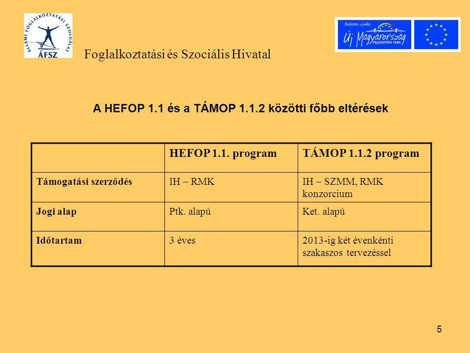 5 Foglalkoztatási és Szociális Hivatal A HEFOP 1.1 és a TÁMOP 1.1.2 közötti főbb eltérések HEFOP 1.1. programTÁMOP 1.1.2 program Támogatási szerződésI