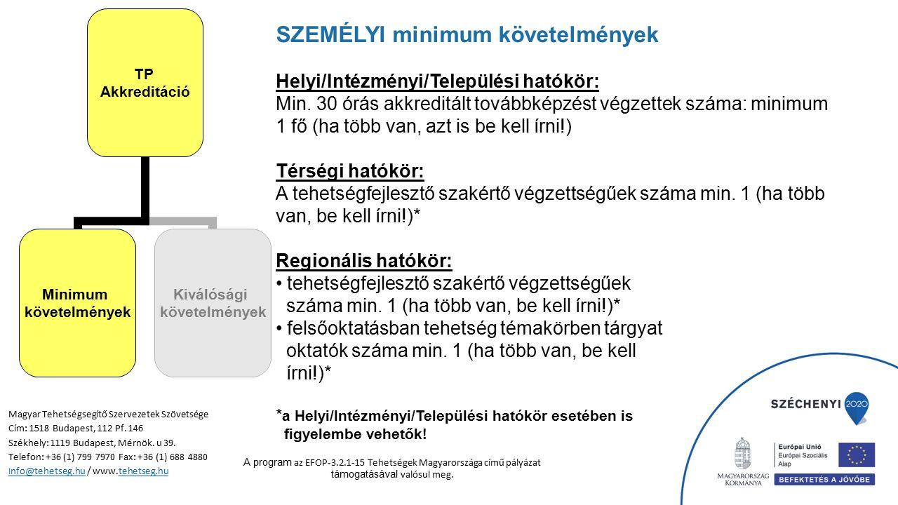 TP Akkreditáció Minimum követelmények Kiválósági követelmények SZEMÉLYI minimum követelmények Helyi/Intézményi/Települési hatókör: Min. 30 órás akkred