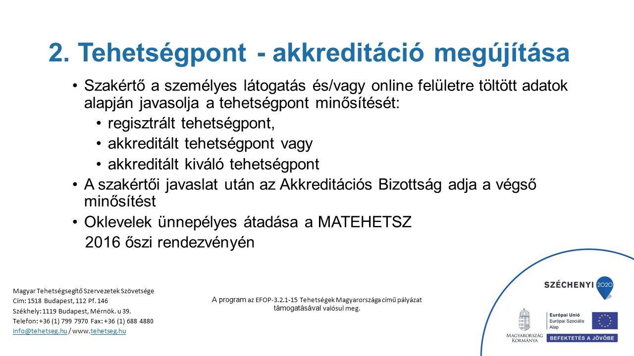 Köszönjük a figyelmet.Magyar Tehetségsegítő Szervezetek Szövetsége Cím: 1518 Budapest, 112 Pf.