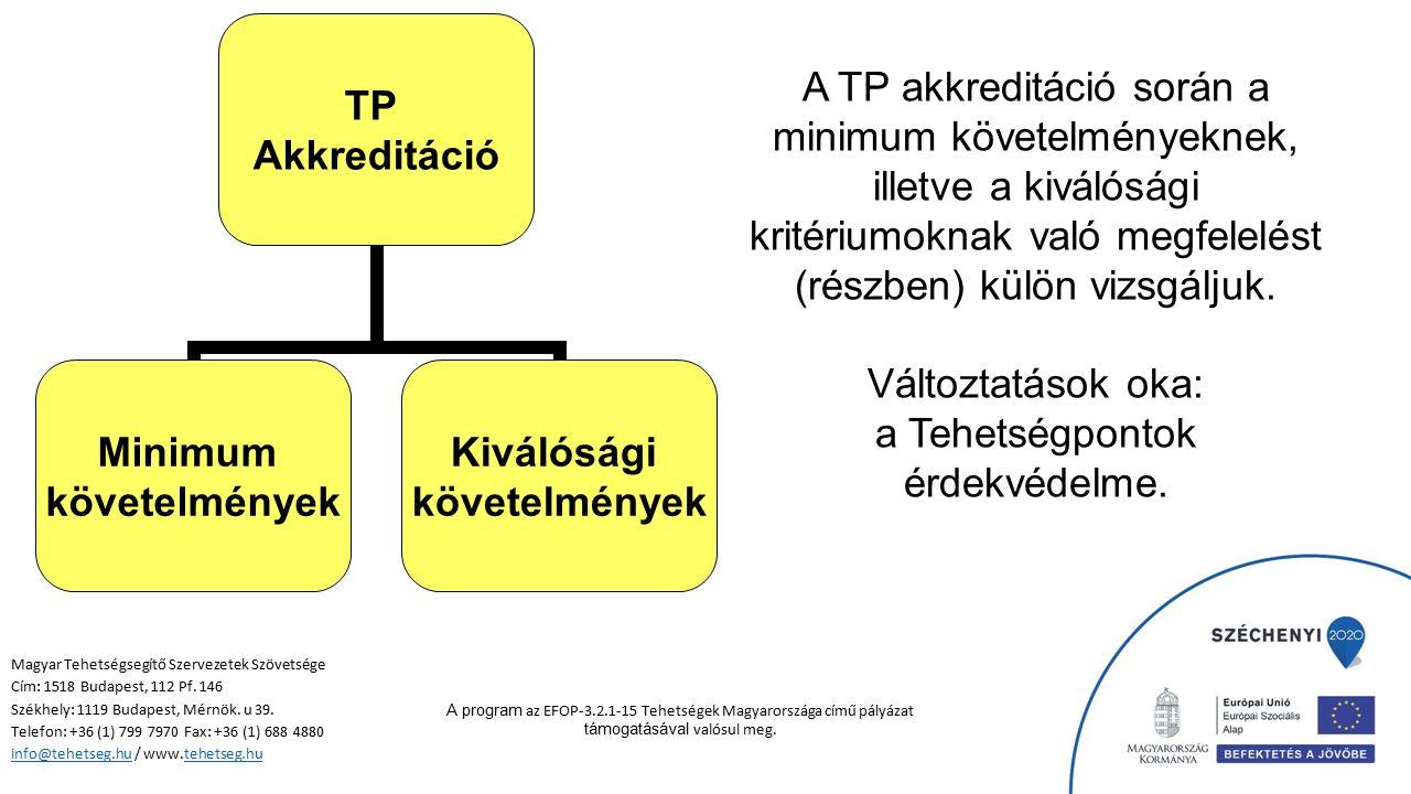 TP Akkreditáció Minimum követelmények Kiválósági követelmények A TP akkreditáció során a minimum követelményeknek, illetve a kiválósági kritériumoknak való megfelelést (részben) külön vizsgáljuk.