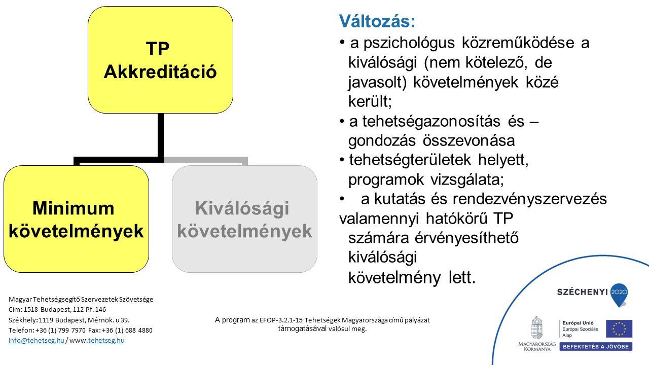 TP Akkreditáció Minimum követelmények Kiválósági követelmények Változás: a pszichológus közreműködése a kiválósági (nem kötelező, de javasolt) követel