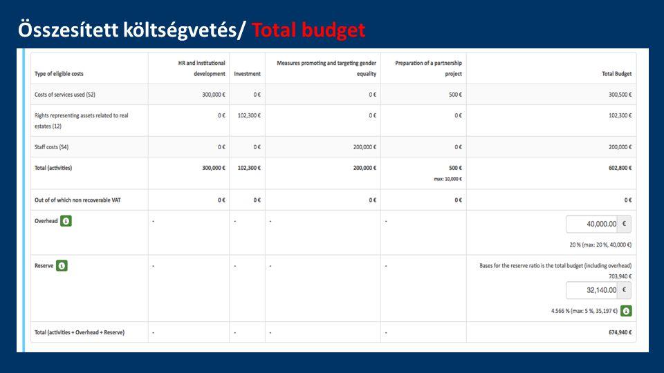Összesített költségvetés/ Total budget