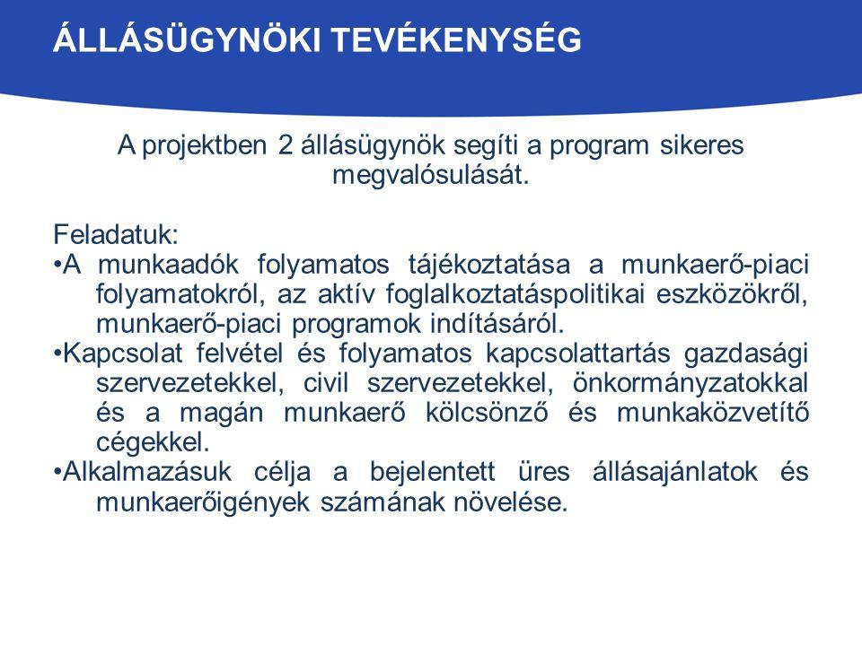 ÁLLÁSÜGYNÖKI TEVÉKENYSÉG A projektben 2 állásügynök segíti a program sikeres megvalósulását. Feladatuk: A munkaadók folyamatos tájékoztatása a munkaer