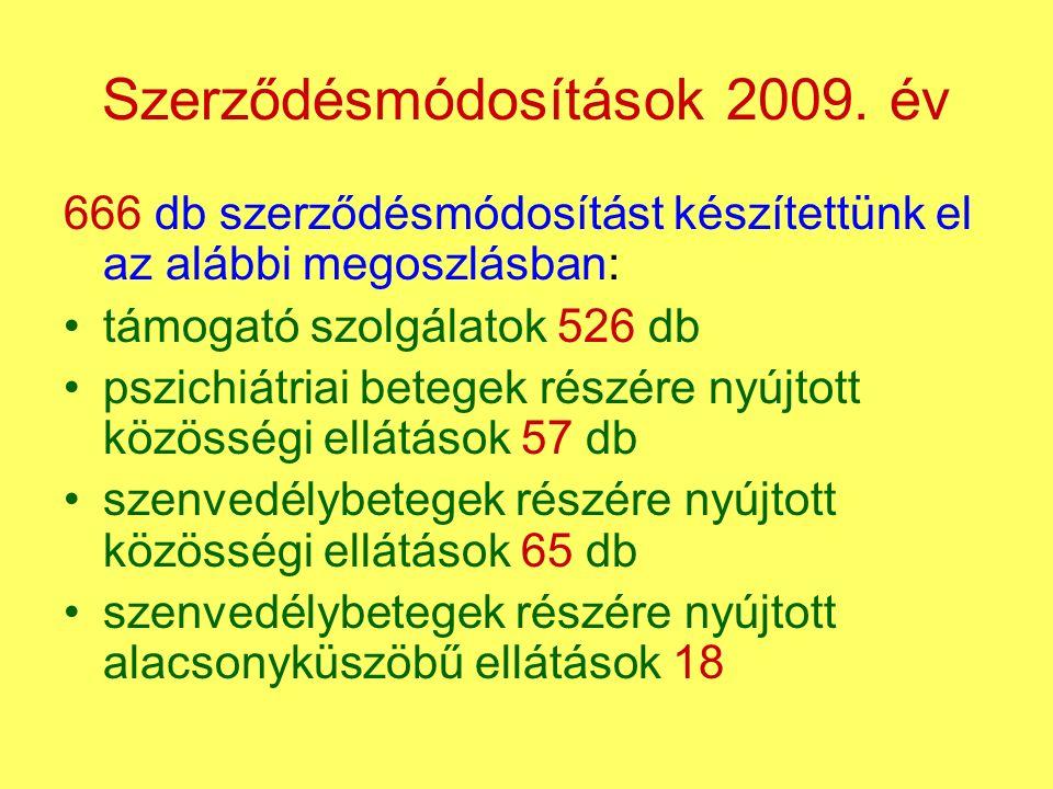 Szerződésmódosítások 2009.