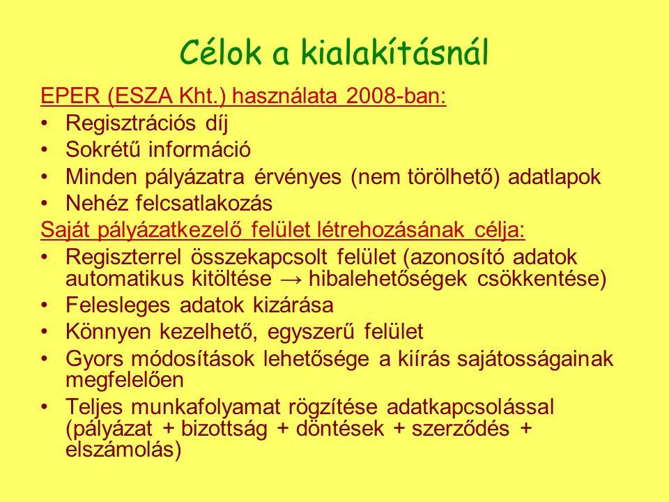 Célok a kialakításnál EPER (ESZA Kht.) használata 2008-ban: Regisztrációs díj Sokrétű információ Minden pályázatra érvényes (nem törölhető) adatlapok Nehéz felcsatlakozás Saját pályázatkezelő felület létrehozásának célja: Regiszterrel összekapcsolt felület (azonosító adatok automatikus kitöltése → hibalehetőségek csökkentése) Felesleges adatok kizárása Könnyen kezelhető, egyszerű felület Gyors módosítások lehetősége a kiírás sajátosságainak megfelelően Teljes munkafolyamat rögzítése adatkapcsolással (pályázat + bizottság + döntések + szerződés + elszámolás)