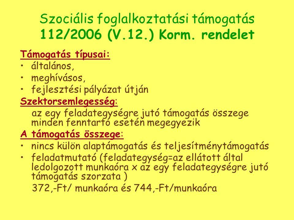 Szociális foglalkoztatási támogatás 112/2006 (V.12.) Korm.
