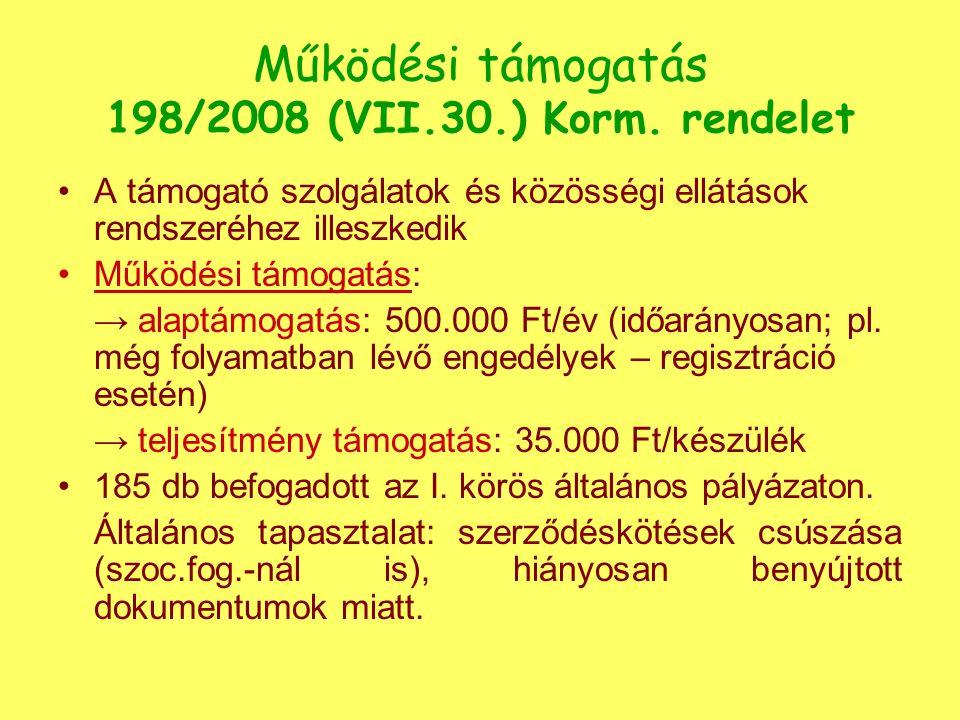 Működési támogatás 198/2008 (VII.30.) Korm.