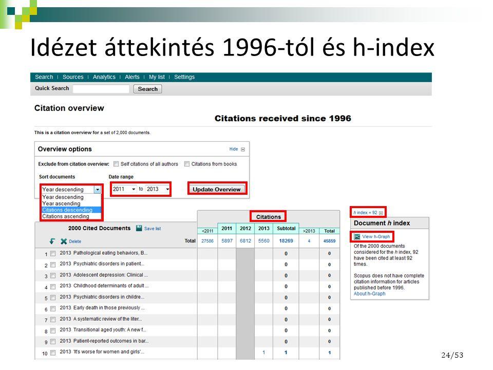 Idézet áttekintés 1996-tól és h-index 24/53
