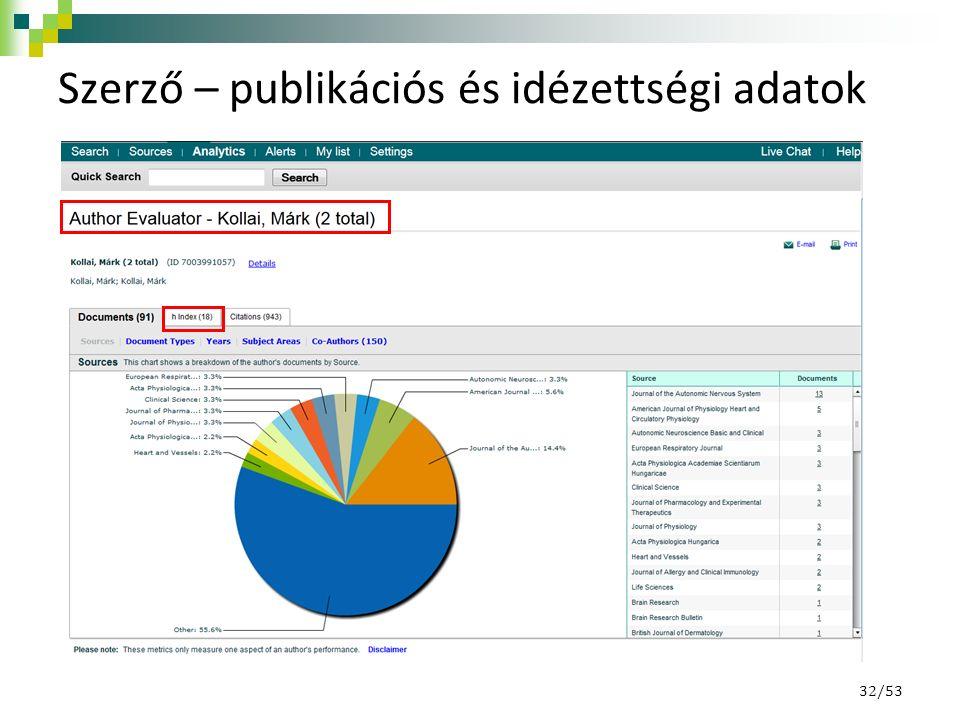 Szerző – publikációs és idézettségi adatok 32/53