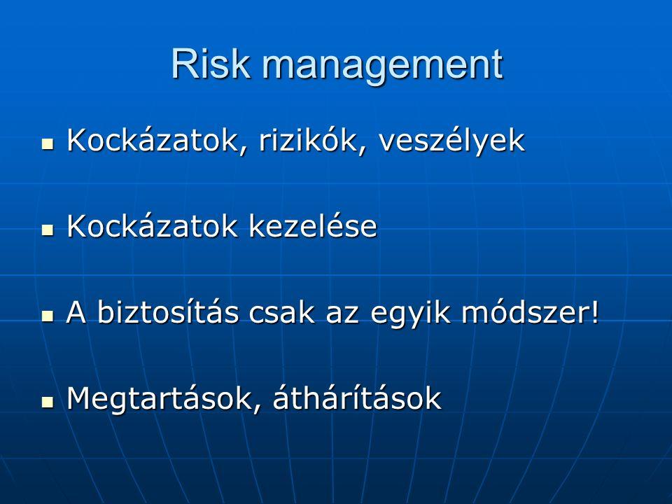 Risk management Kockázatok, rizikók, veszélyek Kockázatok, rizikók, veszélyek Kockázatok kezelése Kockázatok kezelése A biztosítás csak az egyik módsz