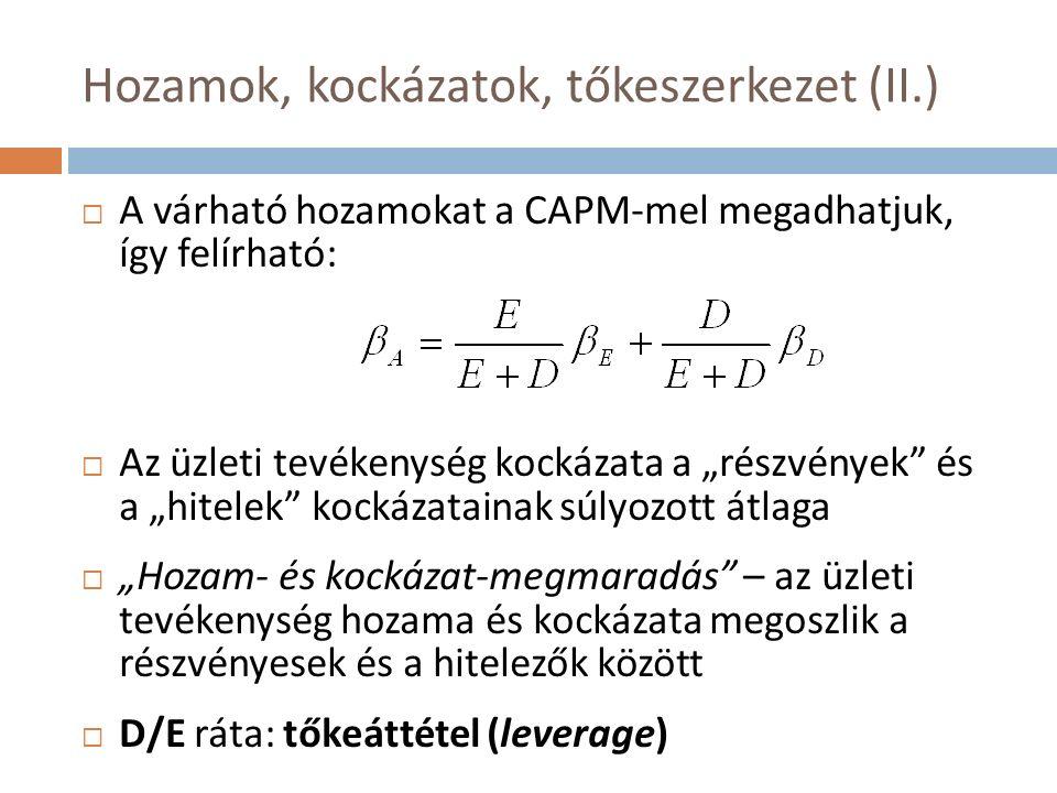 """Hozamok, kockázatok, tőkeszerkezet (II.)  A várható hozamokat a CAPM-mel megadhatjuk, így felírható:  Az üzleti tevékenység kockázata a """"részvények"""""""