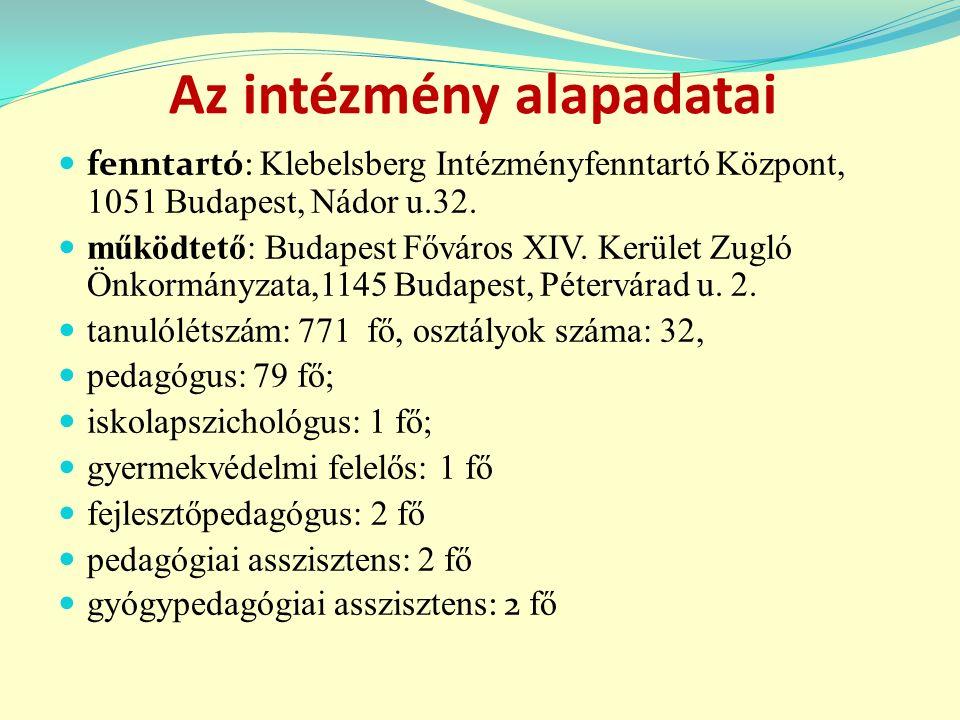 Az intézmény alapadatai fenntartó: Klebelsberg Intézményfenntartó Központ, 1051 Budapest, Nádor u.32.