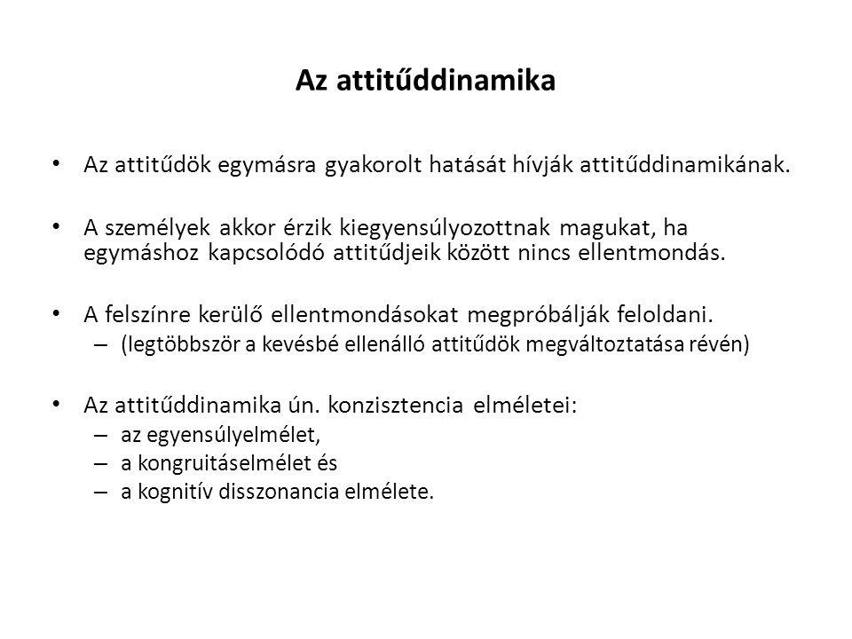 Az attitűddinamika Az attitűdök egymásra gyakorolt hatását hívják attitűddinamikának. A személyek akkor érzik kiegyensúlyozottnak magukat, ha egymásho