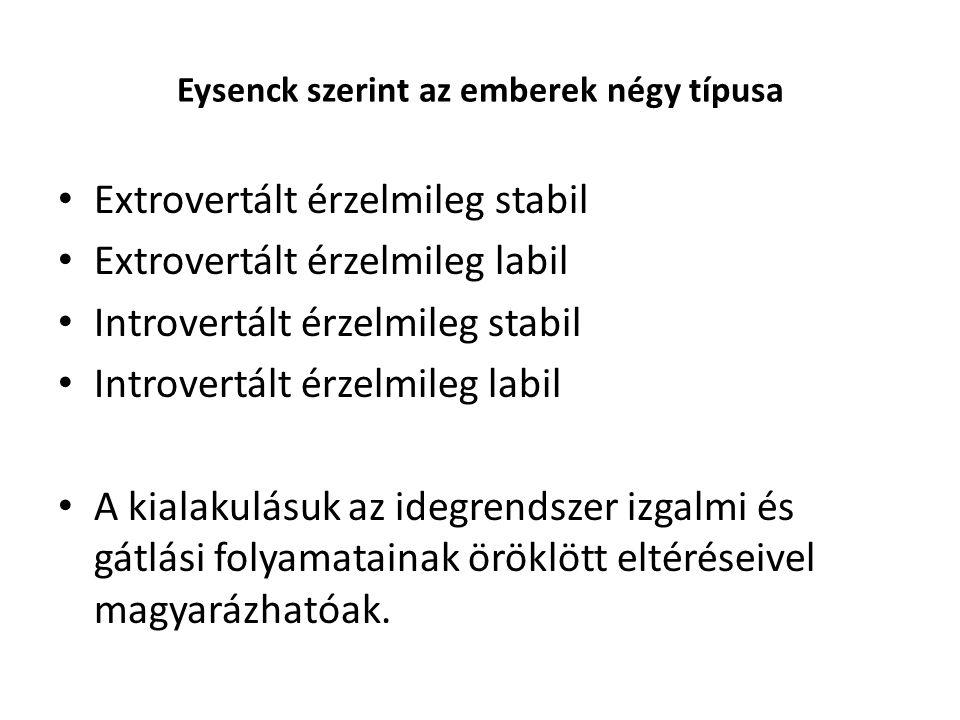 Eysenck szerint az emberek négy típusa Extrovertált érzelmileg stabil Extrovertált érzelmileg labil Introvertált érzelmileg stabil Introvertált érzelm