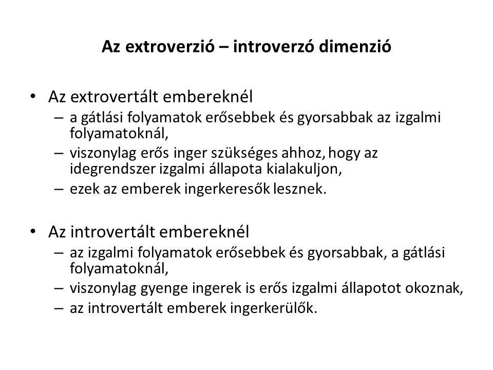 Az extroverzió – introverzó dimenzió Az extrovertált embereknél – a gátlási folyamatok erősebbek és gyorsabbak az izgalmi folyamatoknál, – viszonylag erős inger szükséges ahhoz, hogy az idegrendszer izgalmi állapota kialakuljon, – ezek az emberek ingerkeresők lesznek.