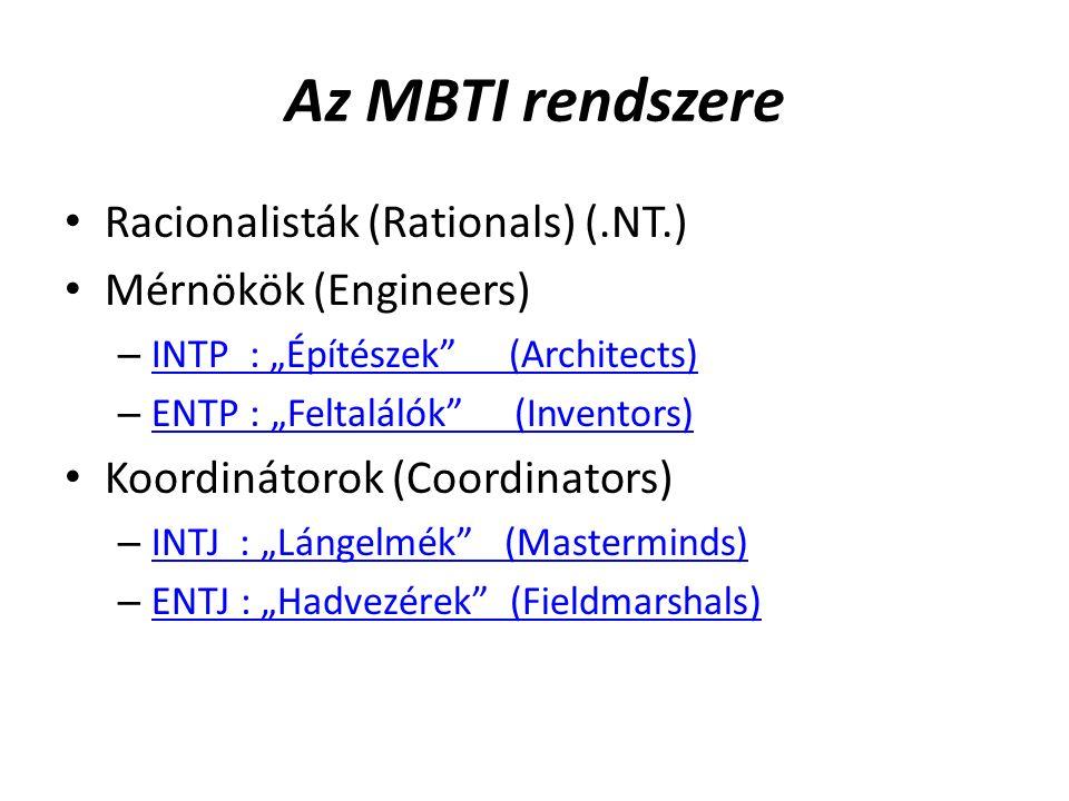 """Az MBTI rendszere Racionalisták (Rationals) (.NT.) Mérnökök (Engineers) – INTP : """"Építészek (Architects) INTP : """"Építészek (Architects) – ENTP : """"Feltalálók (Inventors) ENTP : """"Feltalálók (Inventors) Koordinátorok (Coordinators) – INTJ : """"Lángelmék (Masterminds) INTJ : """"Lángelmék (Masterminds) – ENTJ : """"Hadvezérek (Fieldmarshals) ENTJ : """"Hadvezérek (Fieldmarshals)"""