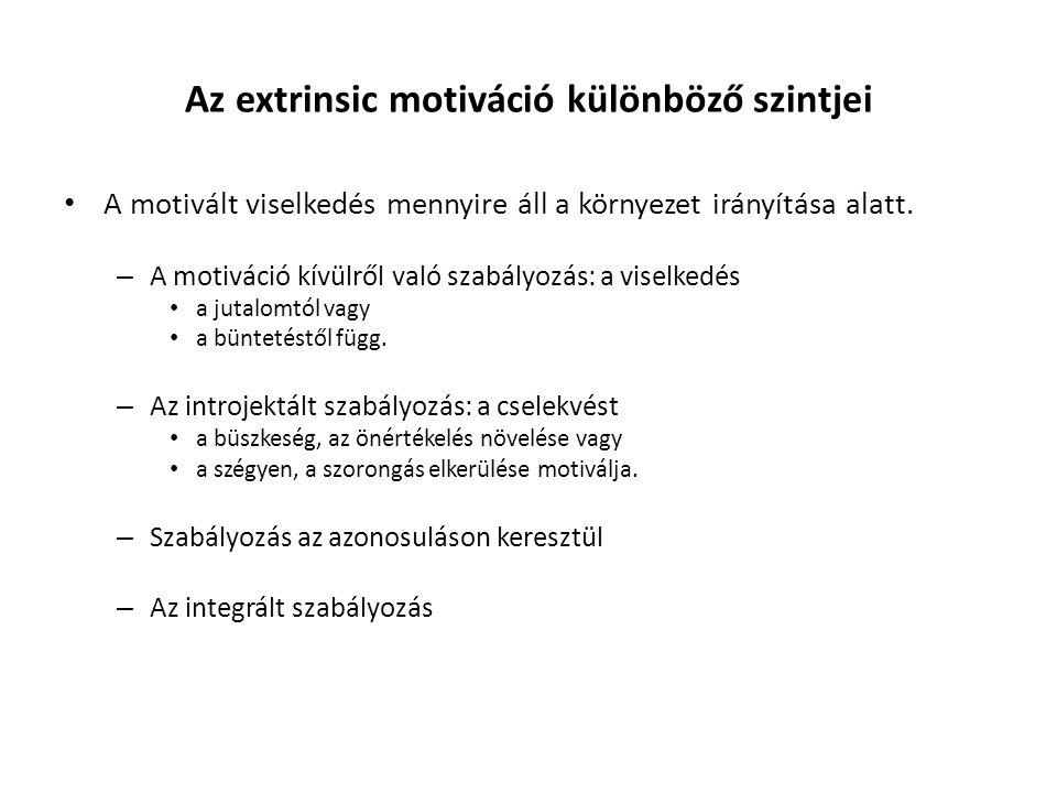 Az extrinsic motiváció különböző szintjei A motivált viselkedés mennyire áll a környezet irányítása alatt. – A motiváció kívülről való szabályozás: a
