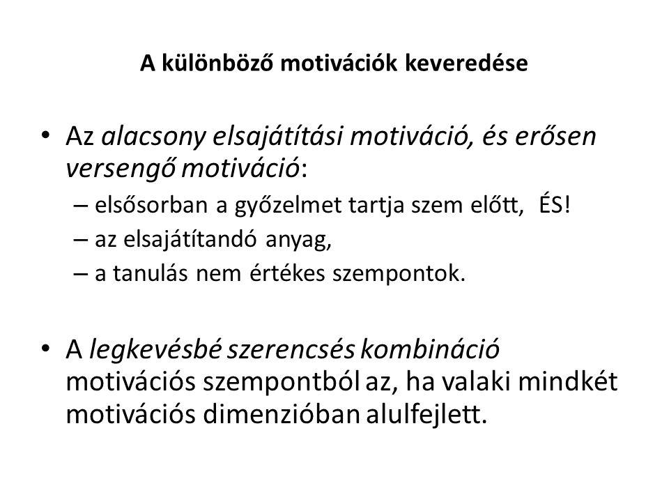 A különböző motivációk keveredése Az alacsony elsajátítási motiváció, és erősen versengő motiváció: – elsősorban a győzelmet tartja szem előtt, ÉS! –