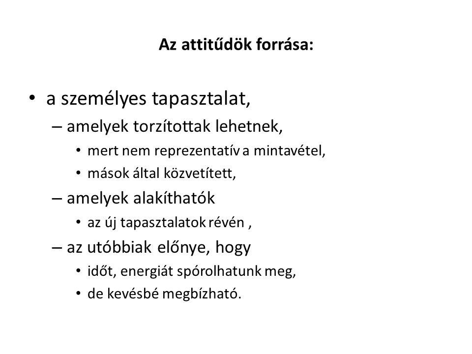 Az attitűdök forrása: a személyes tapasztalat, – amelyek torzítottak lehetnek, mert nem reprezentatív a mintavétel, mások által közvetített, – amelyek