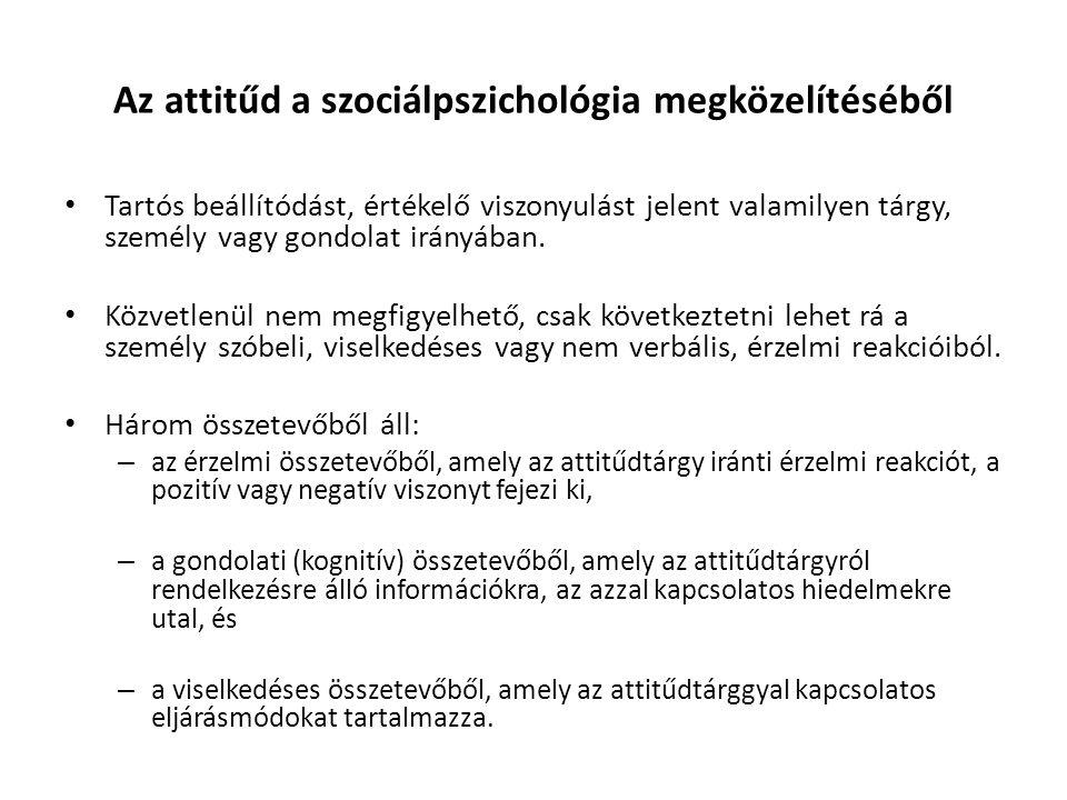 Az attitűd a szociálpszichológia megközelítéséből Tartós beállítódást, értékelő viszonyulást jelent valamilyen tárgy, személy vagy gondolat irányában.