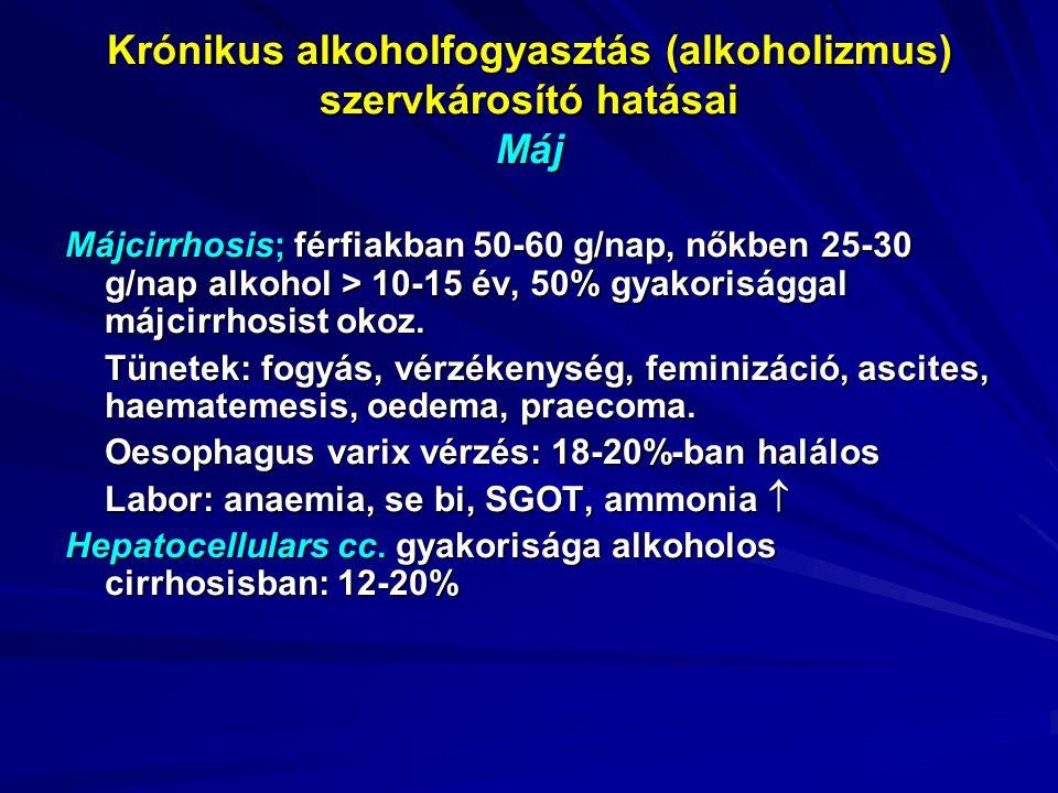 Krónikus alkoholfogyasztás (alkoholizmus) szervkárosító hatásai Máj Májcirrhosis; férfiakban 50-60 g/nap, nőkben 25-30 g/nap alkohol > 10-15 év, 50% gyakorisággal májcirrhosist okoz.