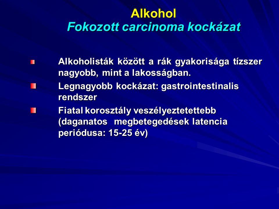 Alkohol Fokozott carcinoma kockázat Alkoholisták között a rák gyakorisága tízszer nagyobb, mint a lakosságban.