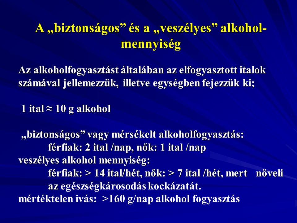 """A """"biztonságos és a """"veszélyes alkohol- mennyiség Az alkoholfogyasztást általában az elfogyasztott italok számával jellemezzük, illetve egységben fejezzük ki; 1 ital ≈ 10 g alkohol 1 ital ≈ 10 g alkohol """"biztonságos vagy mérsékelt alkoholfogyasztás: """"biztonságos vagy mérsékelt alkoholfogyasztás: férfiak: 2 ital /nap, nők: 1 ital /nap férfiak: 2 ital /nap, nők: 1 ital /nap veszélyes alkohol mennyiség: férfiak: > 14 ital/hét, nők: > 7 ital /hét, mert növeli az férfiak: > 14 ital/hét, nők: > 7 ital /hét, mert növeli az egészségkárosodás kockázatát."""