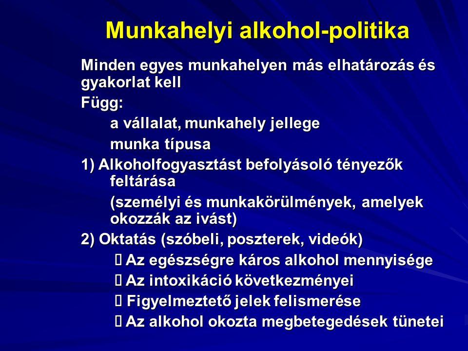 Munkahelyi alkohol-politika Minden egyes munkahelyen más elhatározás és gyakorlat kell Függ: a vállalat, munkahely jellege munka típusa 1) Alkoholfogyasztást befolyásoló tényezők feltárása (személyi és munkakörülmények, amelyek okozzák az ivást) 2) Oktatás (szóbeli, poszterek, videók)  Az egészségre káros alkohol mennyisége  Az egészségre káros alkohol mennyisége  Az intoxikáció következményei  Az intoxikáció következményei  Figyelmeztető jelek felismerése  Figyelmeztető jelek felismerése  Az alkohol okozta megbetegedések tünetei  Az alkohol okozta megbetegedések tünetei