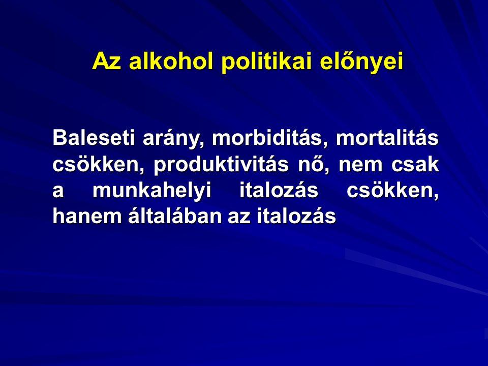 Az alkohol politikai előnyei Baleseti arány, morbiditás, mortalitás csökken, produktivitás nő, nem csak a munkahelyi italozás csökken, hanem általában az italozás Baleseti arány, morbiditás, mortalitás csökken, produktivitás nő, nem csak a munkahelyi italozás csökken, hanem általában az italozás