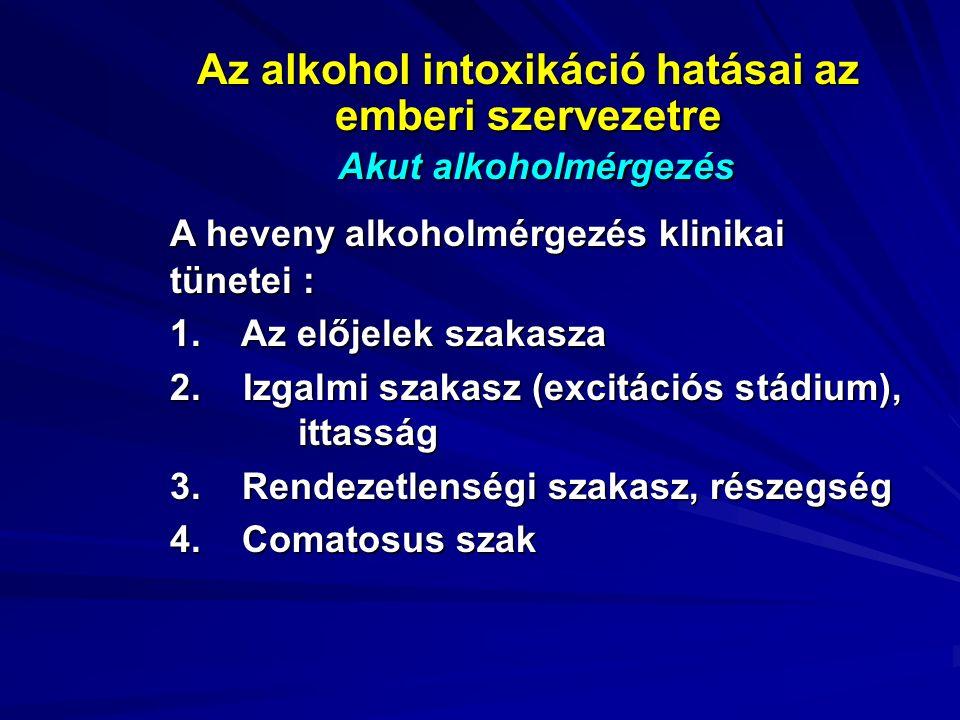 Az alkohol intoxikáció hatásai az emberi szervezetre Akut alkoholmérgezés A heveny alkoholmérgezés klinikai tünetei : 1.