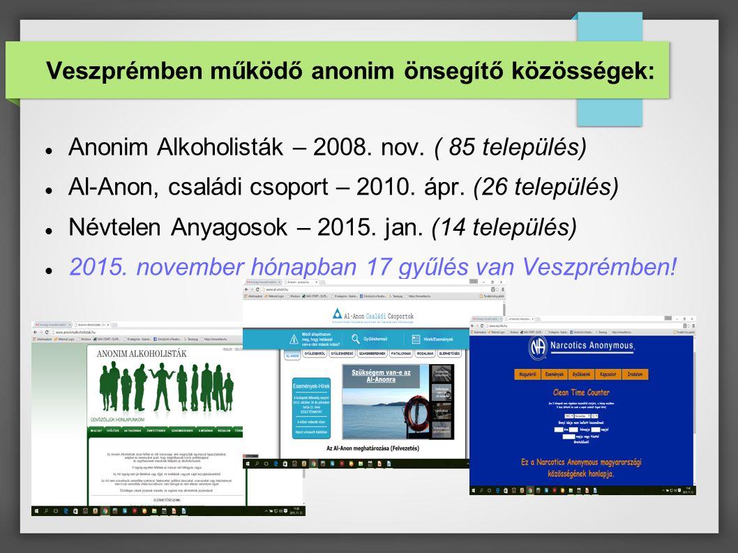 Veszprémben működő anonim önsegítő közösségek: Anonim Alkoholisták – 2008.