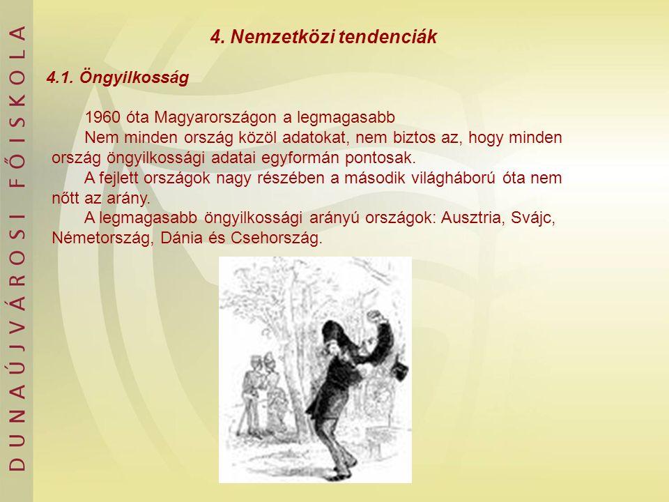 4. Nemzetközi tendenciák 4.1. Öngyilkosság 1960 óta Magyarországon a legmagasabb Nem minden ország közöl adatokat, nem biztos az, hogy minden ország ö