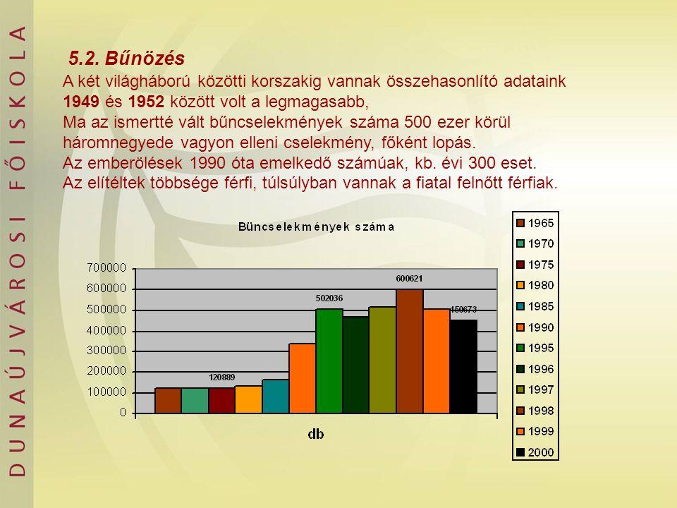 5.2. Bűnözés A két világháború közötti korszakig vannak összehasonlító adataink 1949 és 1952 között volt a legmagasabb, Ma az ismertté vált bűncselekm