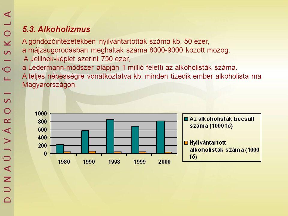 5.3. Alkoholizmus A gondozóintézetekben nyilvántartottak száma kb. 50 ezer, a májzsugorodásban meghaltak száma 8000-9000 között mozog. A Jellinek-képl