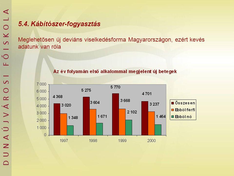 5.4. Kábítószer-fogyasztás Meglehetősen új deviáns viselkedésforma Magyarországon, ezért kevés adatunk van róla