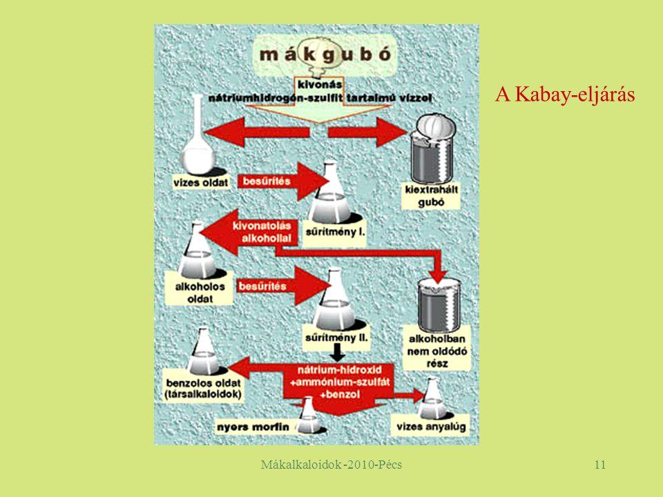 Mákalkaloidok -2010-Pécs11 A Kabay-eljárás