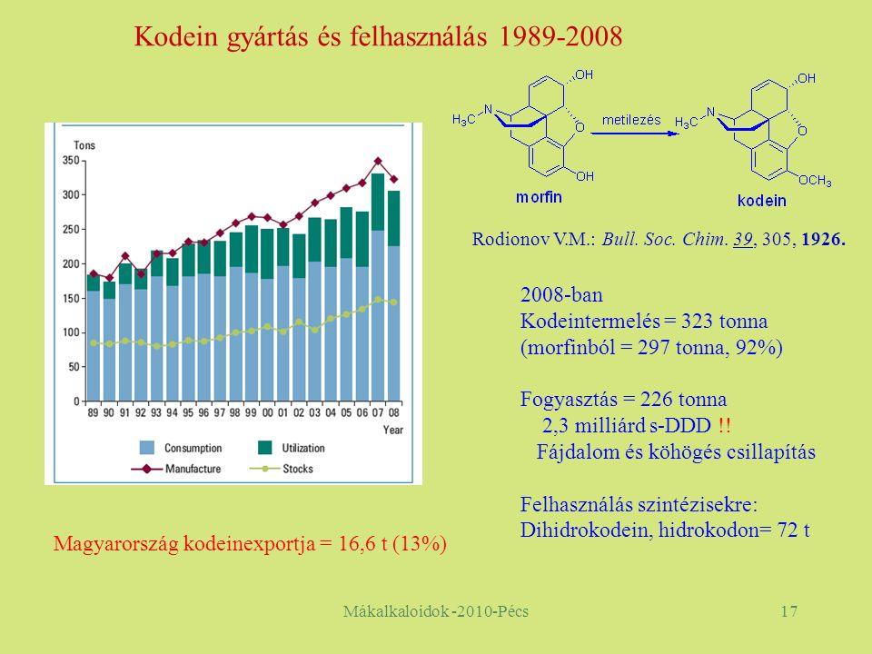 Mákalkaloidok -2010-Pécs17 Kodein gyártás és felhasználás 1989-2008 2008-ban Kodeintermelés = 323 tonna (morfinból = 297 tonna, 92%) Fogyasztás = 226 tonna 2,3 milliárd s-DDD !.