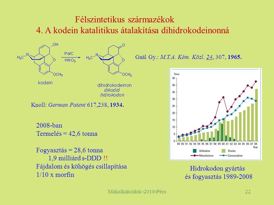 Mákalkaloidok -2010-Pécs22 Hidrokodon gyártás és fogyasztás 1989-2008 Félszintetikus származékok 4.