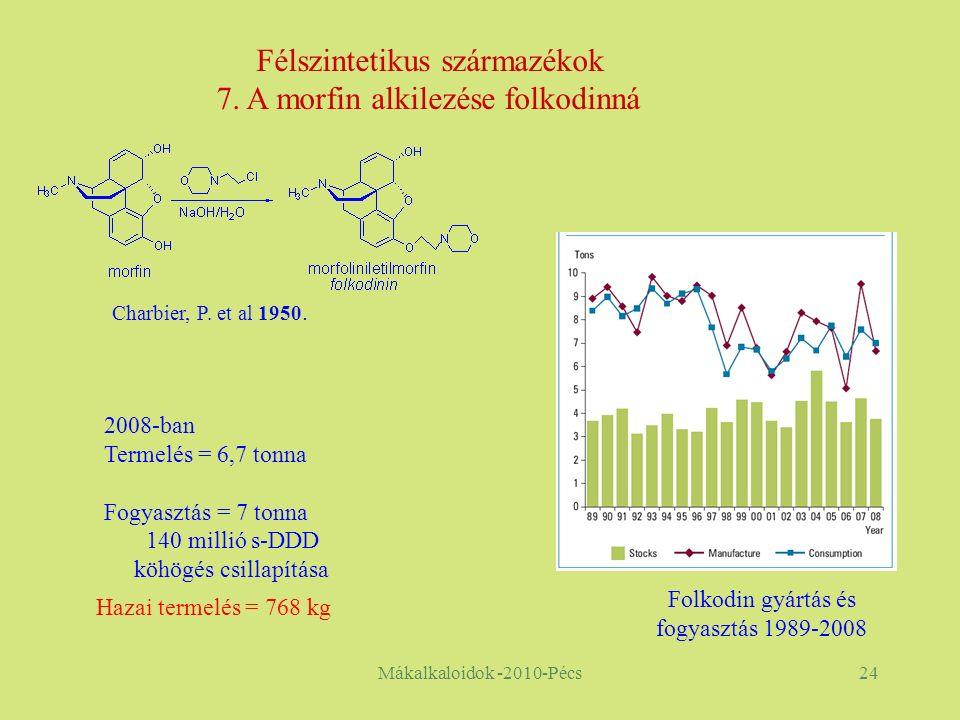 Mákalkaloidok -2010-Pécs24 Félszintetikus származékok 7.