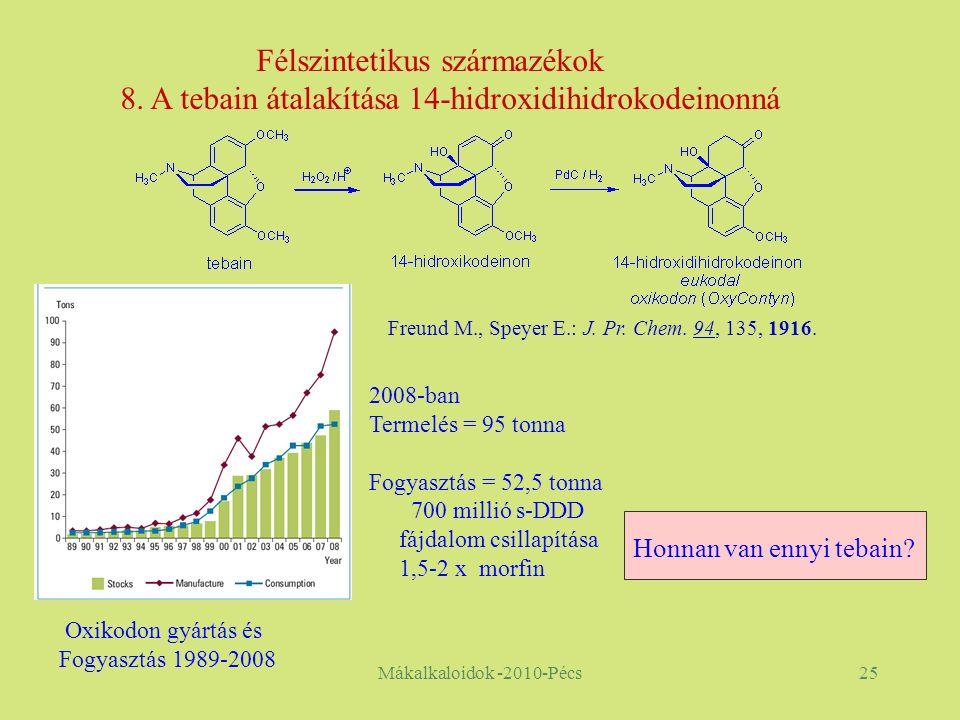 Mákalkaloidok -2010-Pécs25 Oxikodon gyártás és Fogyasztás 1989-2008 Félszintetikus származékok 8.