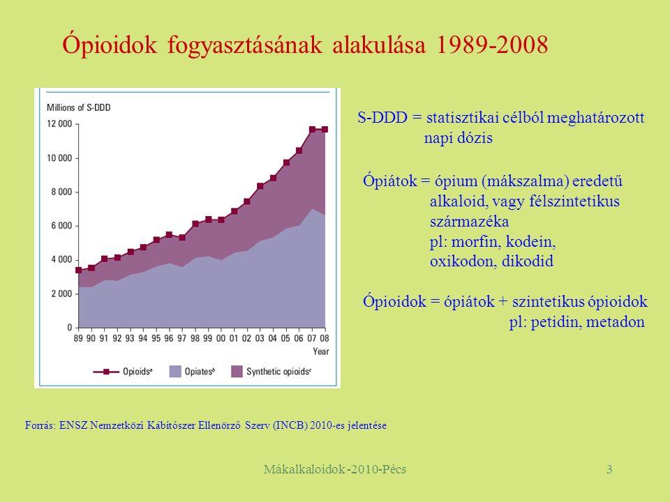 Mákalkaloidok -2010-Pécs3 Ópioidok fogyasztásának alakulása 1989-2008 S-DDD = statisztikai célból meghatározott napi dózis Ópiátok = ópium (mákszalma) eredetű alkaloid, vagy félszintetikus származéka pl: morfin, kodein, oxikodon, dikodid Ópioidok = ópiátok + szintetikus ópioidok pl: petidin, metadon Forrás: ENSZ Nemzetközi Kábítószer Ellenörző Szerv (INCB) 2010-es jelentése